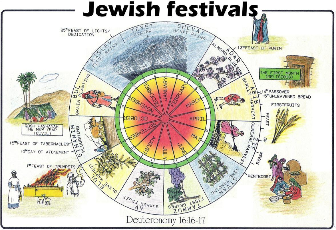 Sozo Quot Jewish Calendar Quot Motl Library
