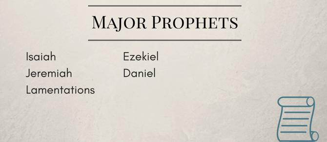 KJV-8,Major Prophets 2,Ezek-Dan - MOTL Library